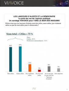 IMAGE sondage VV LMDI